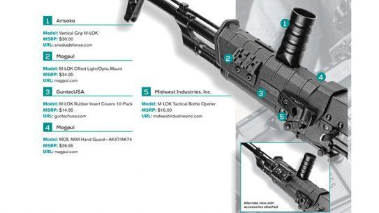 M-LOK configurations ballistic lead