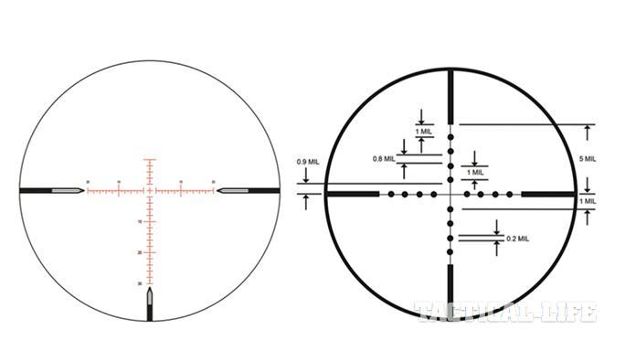 Gun Site Diagram Wiring Diagram