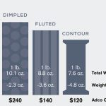 Barrel Contours ballistic graphic