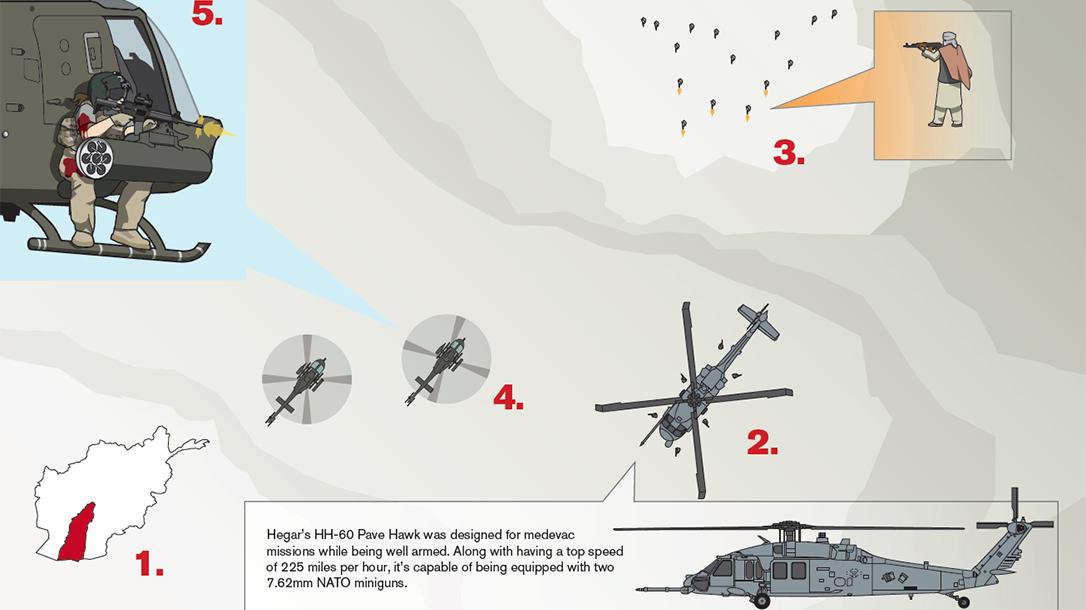 Rescue Pilot MJ Hegar graphic