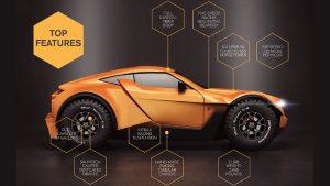 Zarooq SandRacer 500 GT, Zarooq Motors, supercar, dune buggy, features
