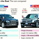 USA vs Russia protection teams, presidential limos