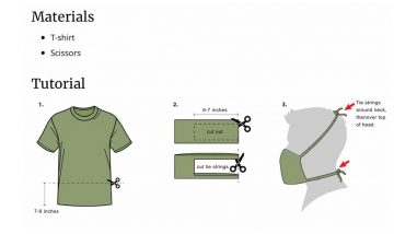 DIY Face Mask: DoD Releases Guidelines to Make a T-Shirt COVID Mask