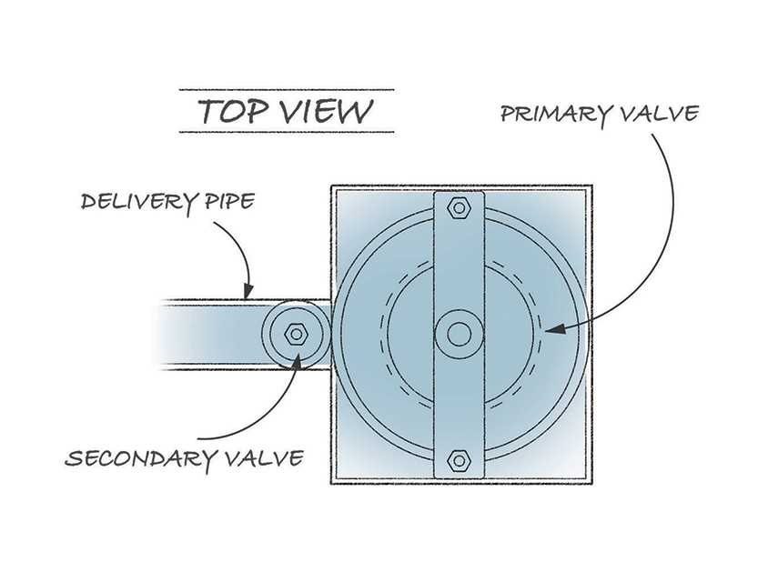 RPumptopview
