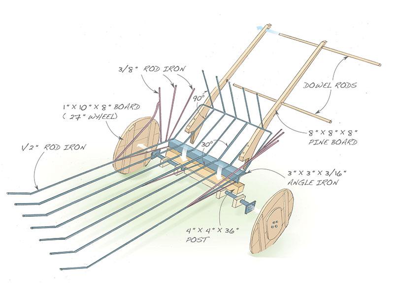 Hay rake/cart design