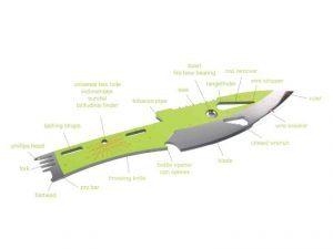 Kniper, Kniper knife, Kniper knives, Kniper blade, kniper details