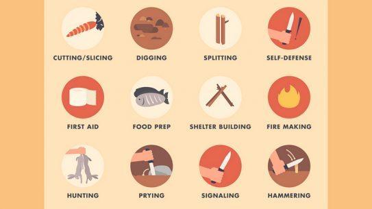 Guide Survival Knives Pocket Knives 1