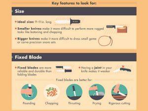 Guide Survival Knives Pocket Knives 2