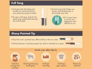 Guide Survival Knives Pocket Knives 3