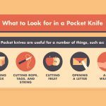 Guide Survival Knives Pocket Knives 6