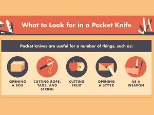 Guide Survival Knives Pocket Knives 6