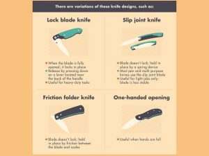 Guide Survival Knives Pocket Knives 8