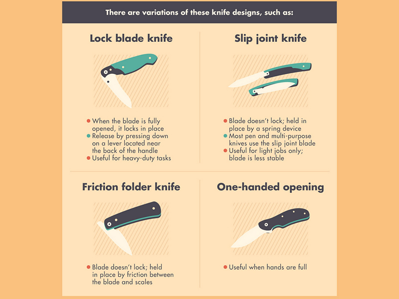 Guide Survival Knives Pocket Knives 8