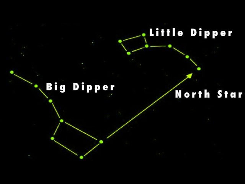 Know how to find the North Star for survival.