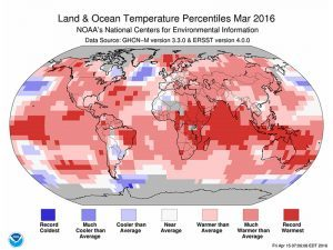 noaa, noaa march, march global temperature, temperature, global temperature record