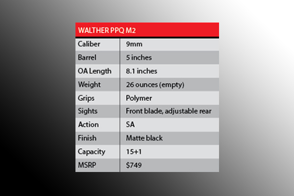 Walther PPQ M2 5-inch | Specification Chart