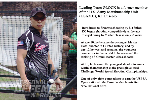KC Eusebio Team GLOCK | Captain International Champion