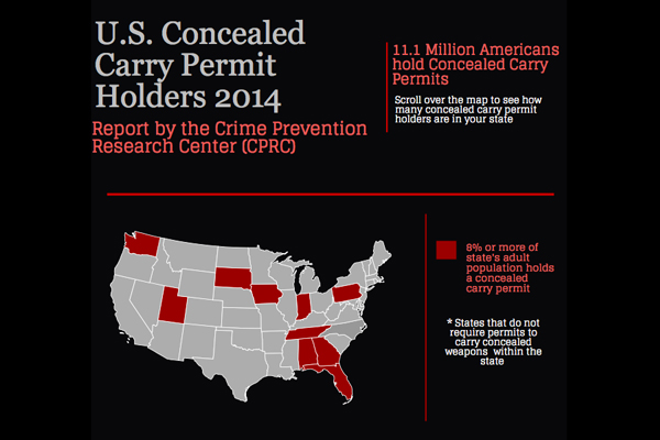 The Crime Prevention Research Center (CPRC) released a new study showing that concealed carry is up by 130%, and murder rates are down by 22%.