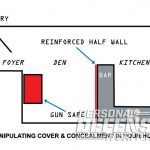 home defense, castle doctrine, defending, defense, defending castle, castle, defending your castle, defending the castle
