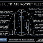 SCOTTeVEST Ultimate Pocket Fleece, SCOTTeVEST, SCOTTeVEST details