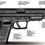 springfield, XD 5-Inch Compact, springfield XD 5-Inch Compact, springfield armory XD 5-Inch Compact, xd 5-inch, springfield xd, XD 5-inch compact gun
