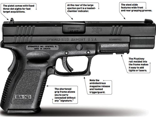springfield, XD 5-Inch Compact, springfield XD 5-Inch Compact, springfield armory XD 5-Inch Compact, xd 5-inch, springfield xd, XD 5-inch compact gun