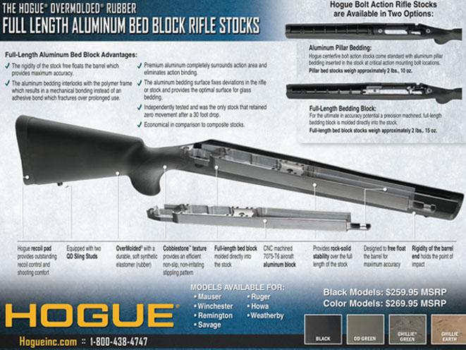 hogue, hogue stock, full-length aluminum bed block stock, bolt action, bolt action rifles