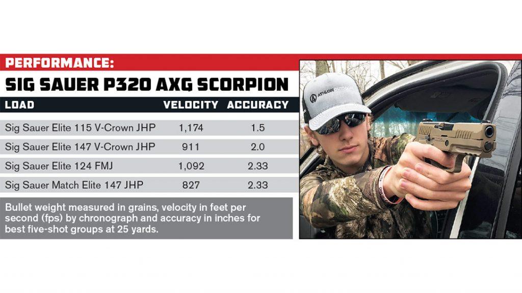 AXG Scorpion performance statistics.