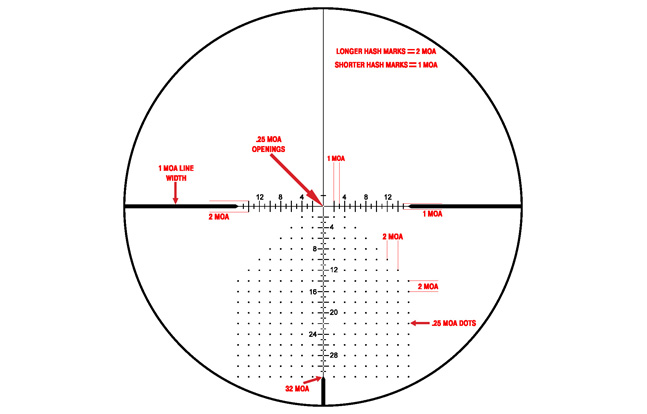 Leupold & Stevens introduced the TS-32X1 reticle, a MOA-based system designed to allow for precision shots without the need for dial adjustments.