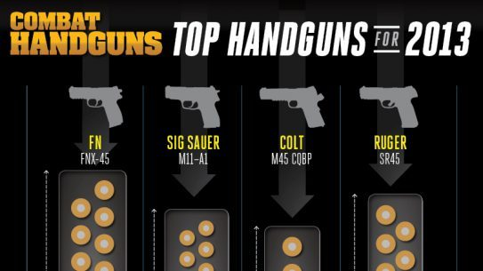 Combat Handguns Top Handguns of 2013