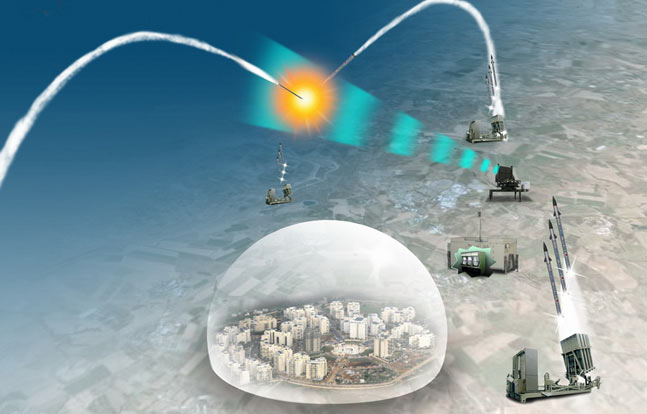 Iron Dome Missile Defense System from Rafael