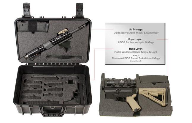 DRD Hardcase with Pistol Kit