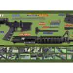 Tactical Atlas green mat