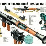 RPG-7 SWMP Jan 2015 list