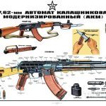 AK 2015 Products GunArt Soviet Weapon Prints