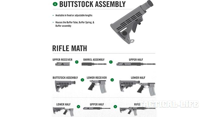 Stag Arms AR-15 infograph 3