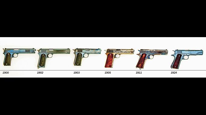 Colt Model 1905 timeline