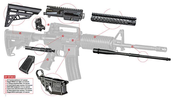 Jorge Amselle, Author at Tactical Life Gun Magazine: Gun News and