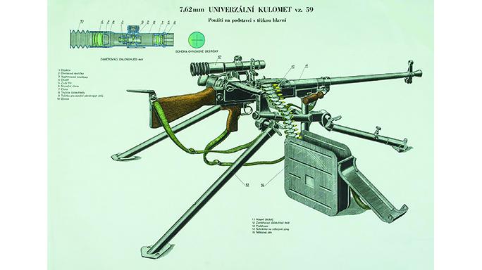UK vz. 59 gun