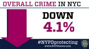 new york city crime rate drop in 2016