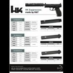new hk suppressors by B&T
