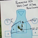 buckshot remington 870 vang comp target
