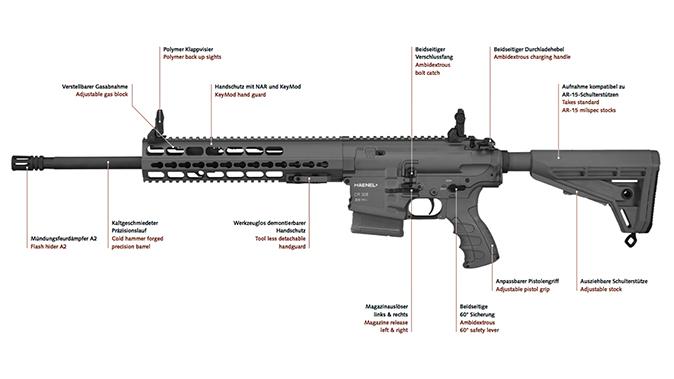 Haenel Defence CR 308 left profile