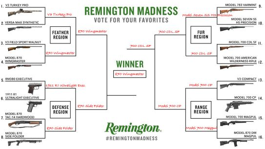 Remington Madness